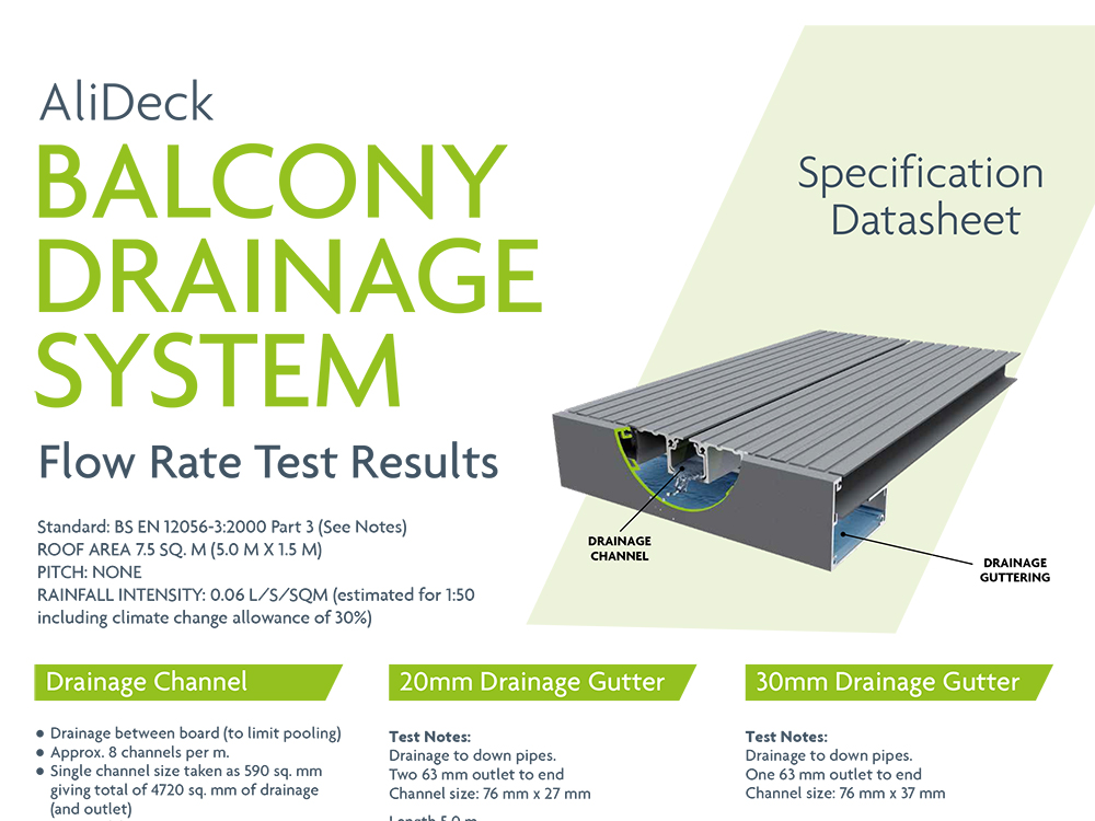 AliDeck Non-Combustible Aluminium Metal Decking Balcony Drainage System Flow Rate Test Result