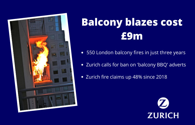 Aluminium Metal Decking AliDeck reacts to Zurich report on balcony fires