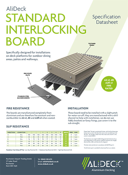 AliDeck Standard Interlocking Board