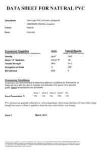 Fire Resistance Data Sheet