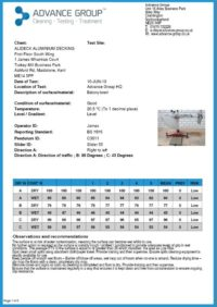 Slip Resistance Data Sheet Interlocking Board