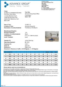 Slip Resistance Data Sheet Flat Balcony Board